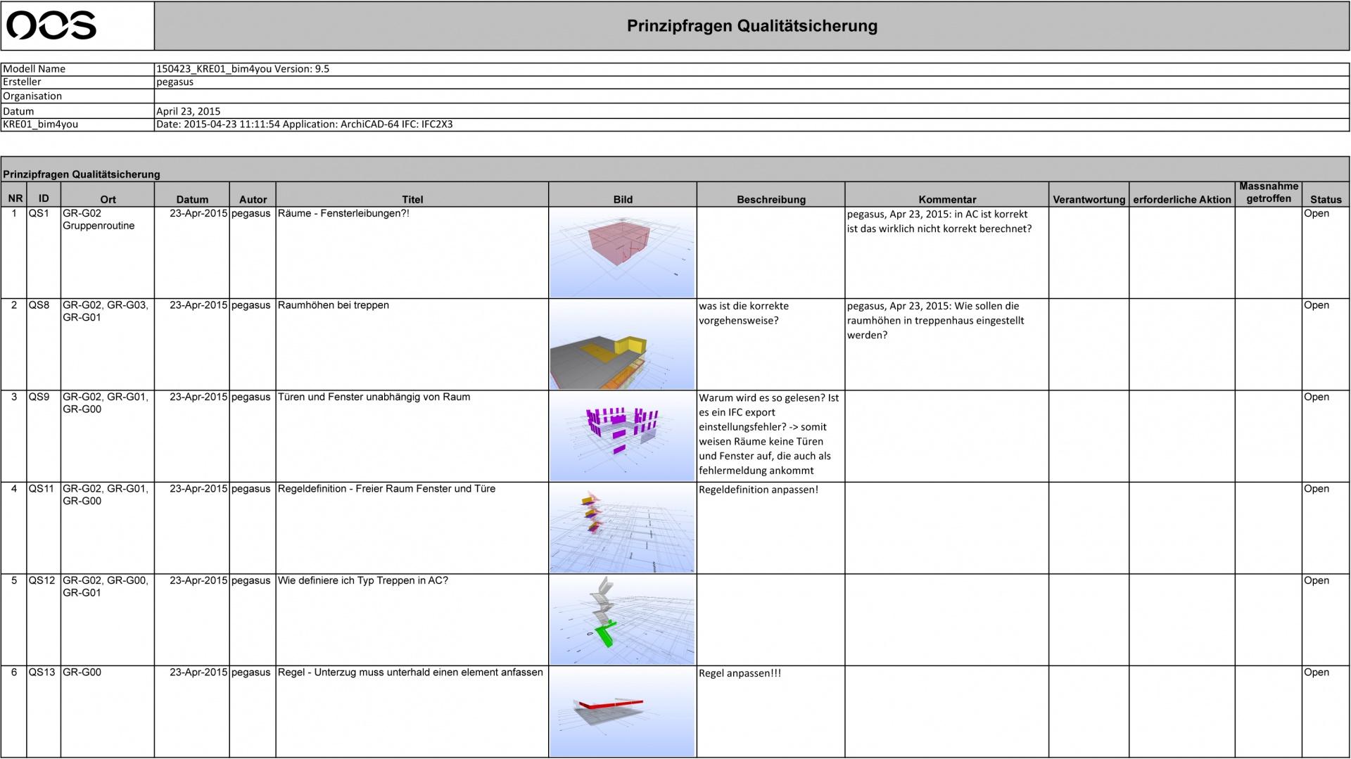 Modellprüf-Protokoll aus Solibri in BIMcollab  © OOS AG