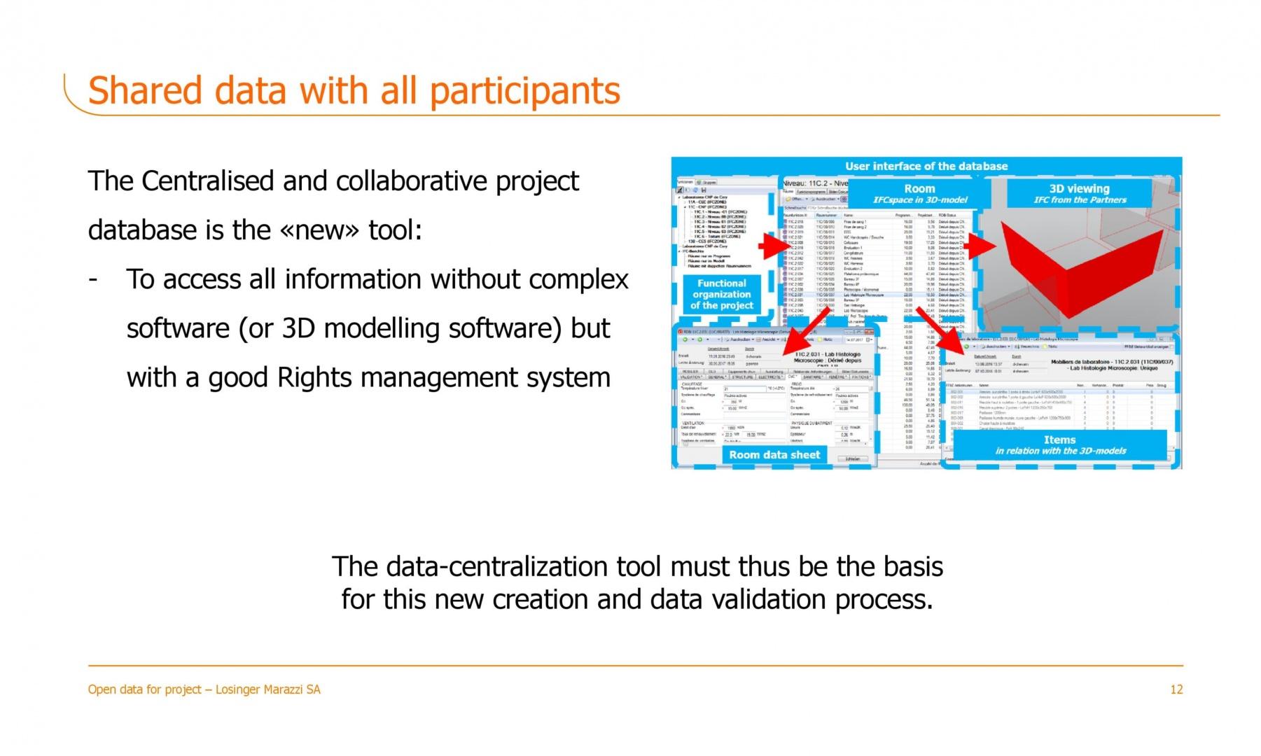 Shared data with all participants © Losinger Marazzi SA