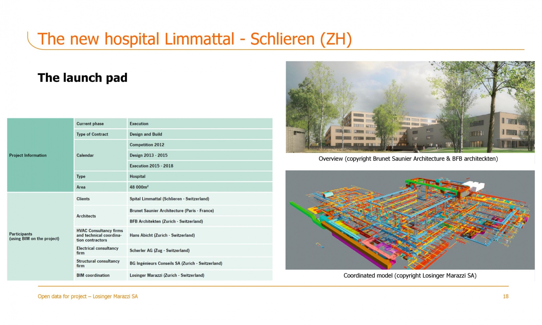The new hospital Limmattal - Schlieren (ZH) © Losinger Marazzi SA