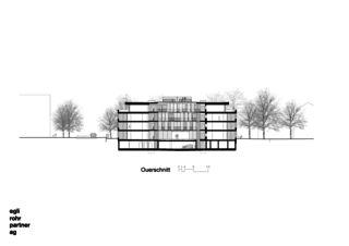 Querschnitt Wohnüberbauung Letzihof Zürich von ERP Architekten AG