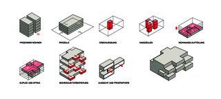 SCHEMAS SIHLCUBE von Daluz Gonzalez Architekten