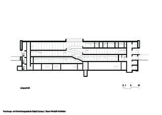 Länggschnitt Forschungs- und Entwicklungsgebäude Balgrist Campus von Nissen & Wentzlaff Architekten BSA SIA AG