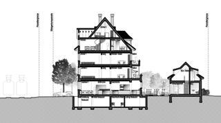 Gartenstadt coupe C-C Restaurant mit Wohnungen de Architektur Rolf Stalder AG