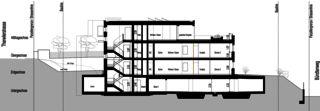 Coupe transversale Neubau Mehrfamilienhäuser am Rebberg de Architektur Rolf Stalder AG