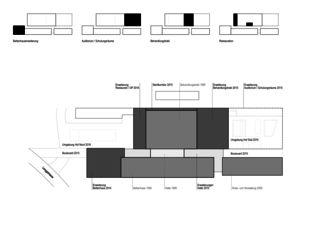 Orientierungsplan Erweiterung Mitte Schulthess Klinik Zürich von Grüter Strässle Architekten