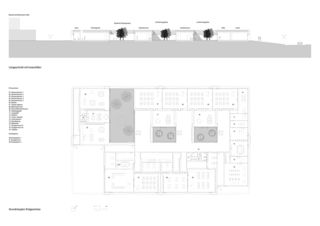 Längsschnitt mit Innenhöfen und Grundriss EG Neubau Primarschulhaus mit Doppelkindergarten Rotewis von Diplomierte Architekten FH<br/>