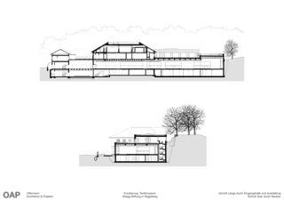 Schnitte Textilmuseum Abegg-Stiftung von OAP Offermann Architektur & Projekte