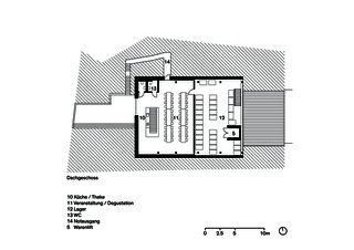 Mansarde Umbau Weintrotte de Dost Architektur