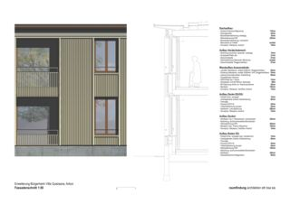 construction façade Haus Selma - Erweiterung Bürgerheim de raumfindung architekten gmbh
