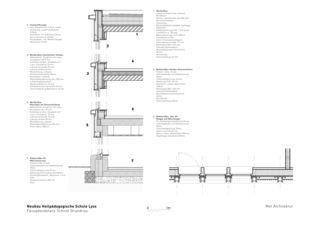 Détail Heilpädagogische Schule de Architektbüro<br/>