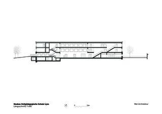 Coupe longitudinale 2 Heilpädagogische Schule de Architektbüro<br/>