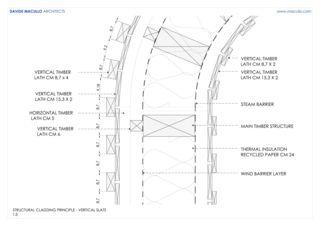 Detail Swisshouse XXXII von Studio d'architettura<br/>