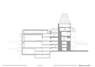 Schnitt Stadtmuseum von Diener & Diener Architekten
