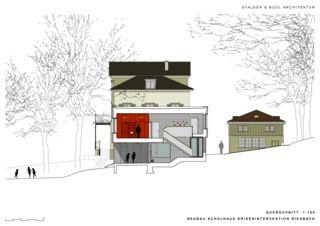Coupe transversale Schulhaus Krisenintervention Riesbach de Stalder & Buol Architektur