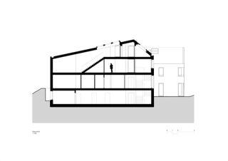 Coupe transversale Wohnen am Bodenweg de Rosenmund + Rieder Architekten BSA SIA AG