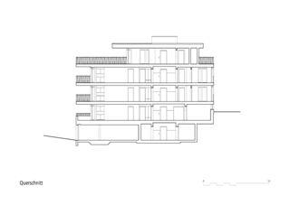 Schnitt Mehrfamilienhaus Zug von Kuithan Architekten GmbH