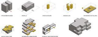 Schemas WOHNHAUS SIHLCUBE von Daluz Gonzalez Architekten