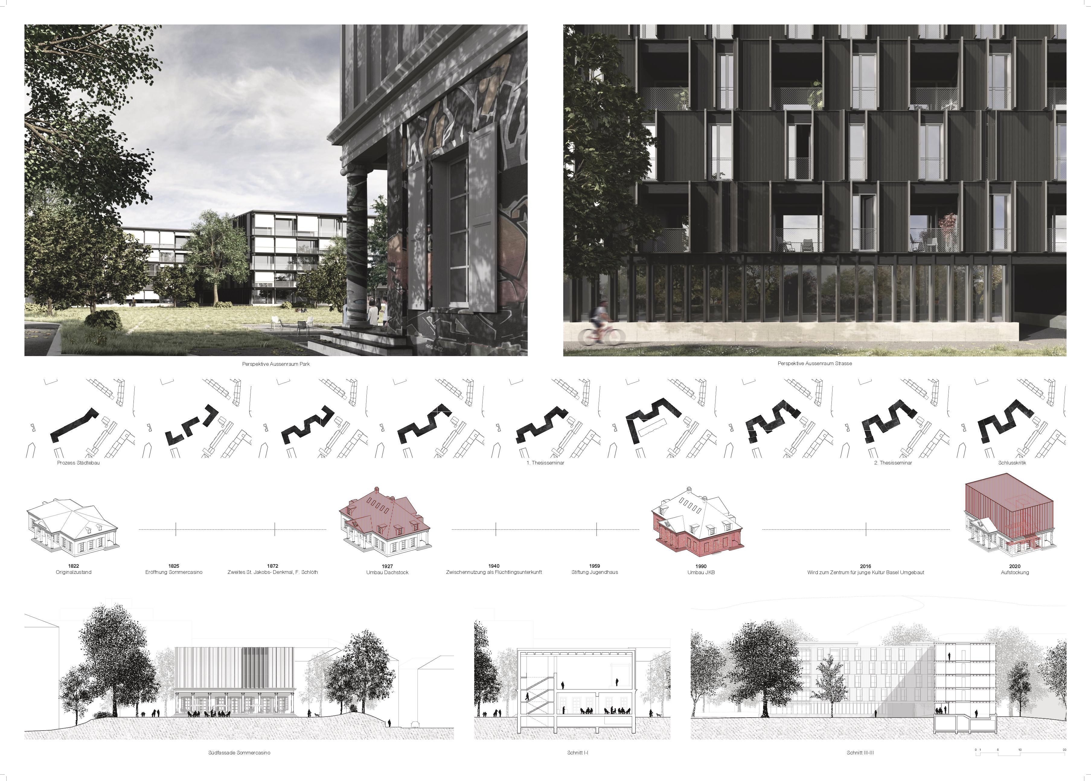 Plan 2 - Visualisierungen, Prozess SommerKAAsino von