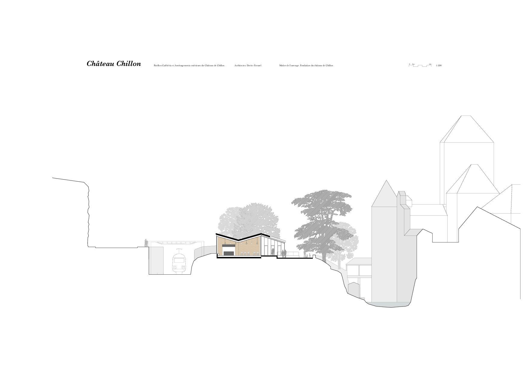 Coupe Un Jardin anglais pour le Château de Chillon de Dreier Frenzel