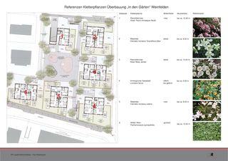 Farbkonzept Wohnsiedlung In den Gärten von Büchel Neubig Architekten