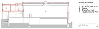 Schnitt Sporthalle Sport- und Mehrzweckhalle von j.+d.schatzmann ag, architekturbüro fh