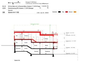 Coupe A-A Haus Weiss, Oberägeri de B+B Planer AG