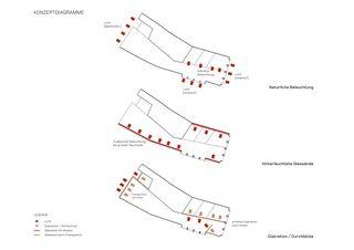 Konzeptdiagramme Inside-Out: Kundenhalle, Raiffeisen von Bonnard Woeffray architectes fas sia