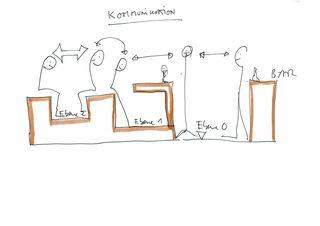 Skizze Bar _Lounge spanische Treppe Konzept Nine - Bar '0815' von gus wüstemann architects
